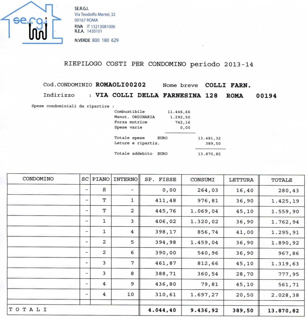 High Quality Riepilogo Costi Di Riscaldamento In Condominio Con Contabilizzazione
